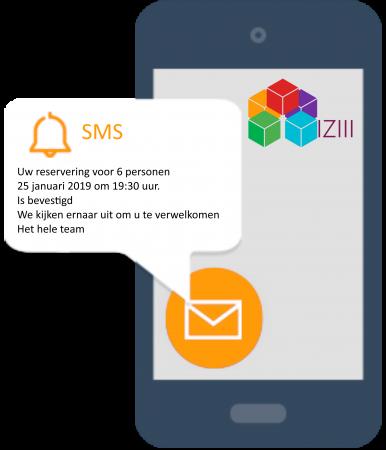 IZIII-devices - NL